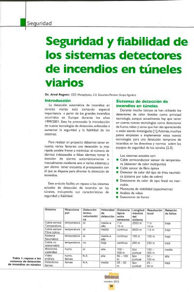 detectores-incendios